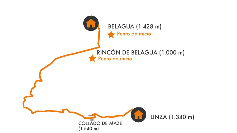 Belagua-Linza-Golondrina-clásica-variante A