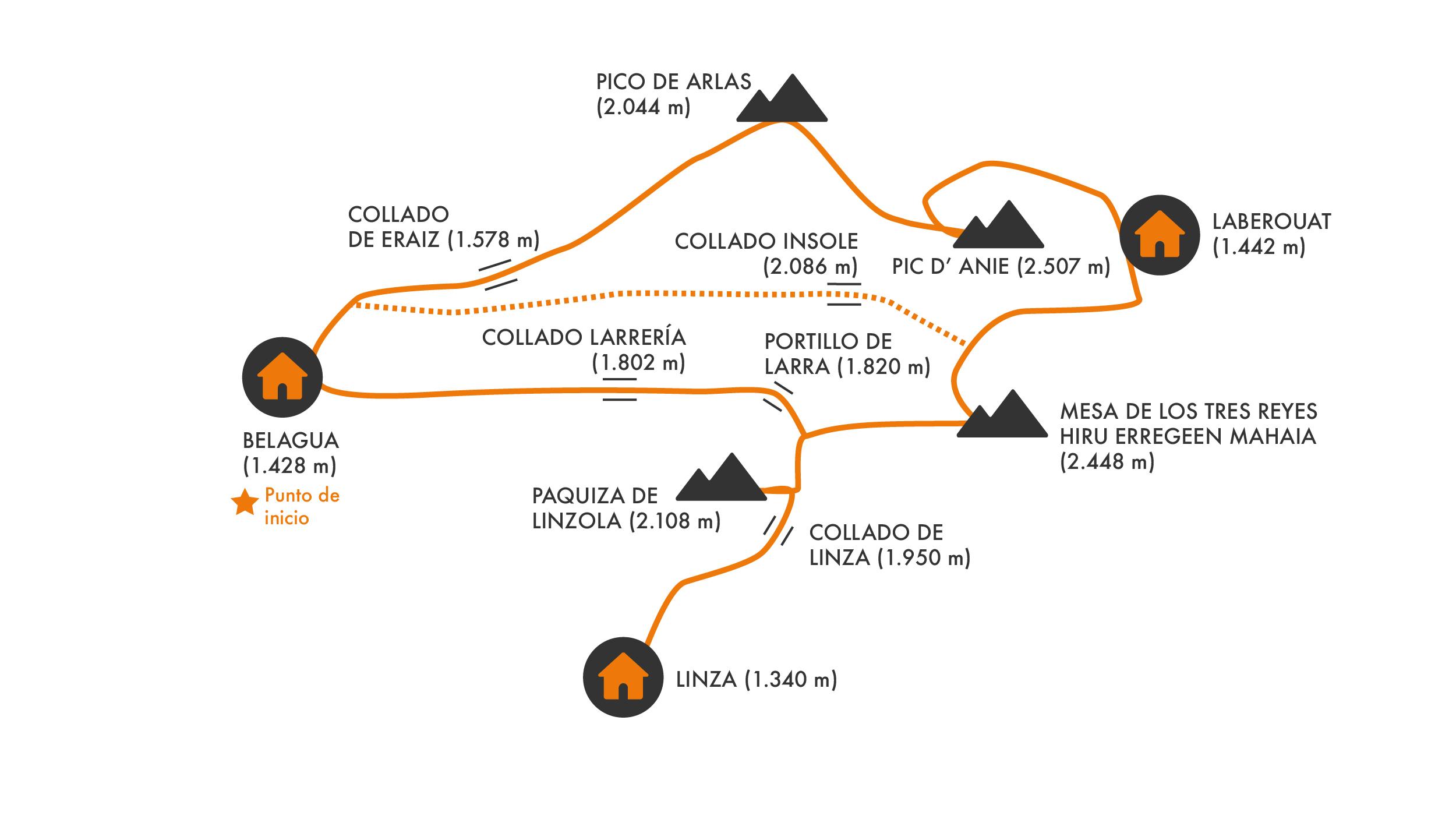 Ruta de las Golondrinas. Mapa golondrina Alpina
