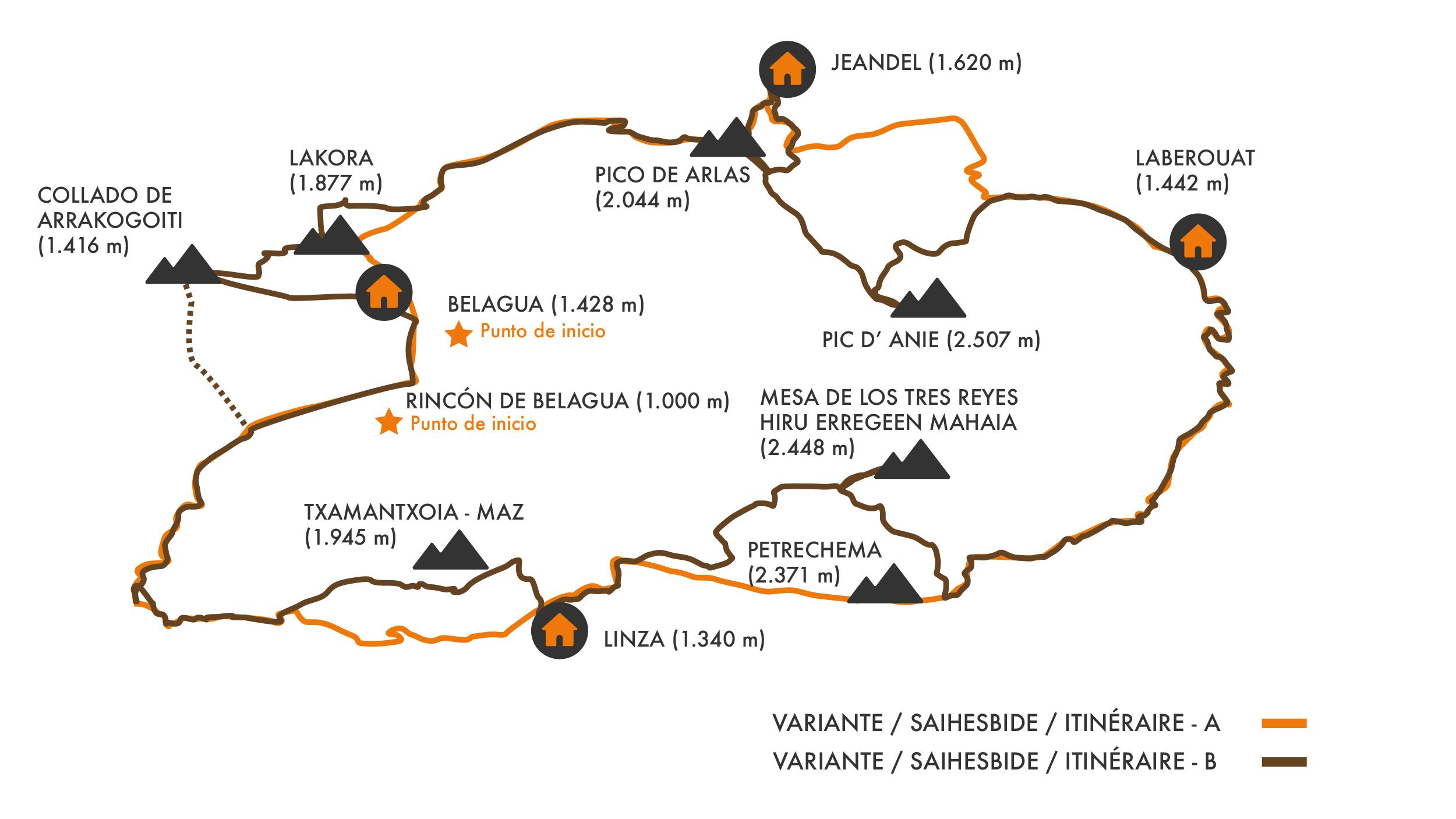 Ruta de las Golondrinas. Mapa Golondrina Clásica.