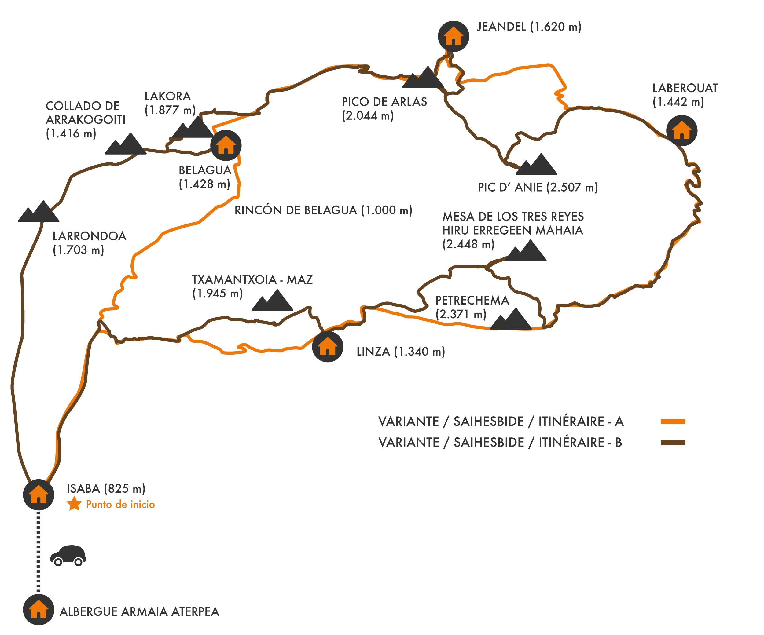 Ruta de las Golondrinas. Mapa Gran Golondrina.